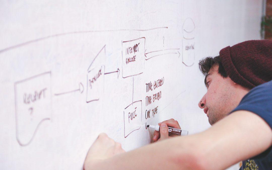 Tips og tricks til startup-virksomheden
